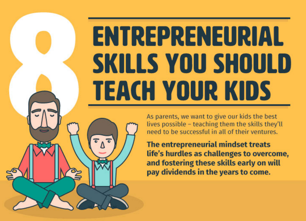 8 skills to teach your kids