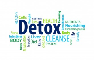 21-Day Detox Cleanse